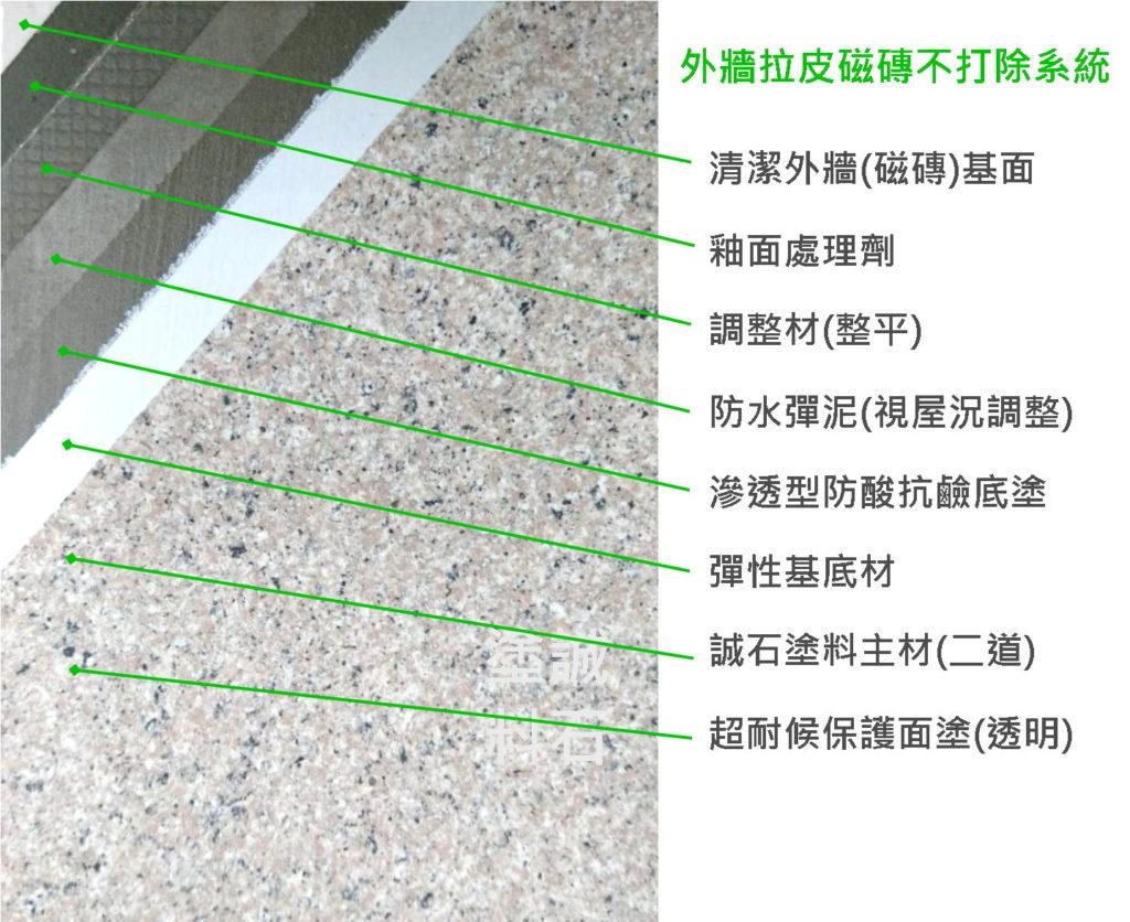 外牆拉皮 磁磚不打除工法